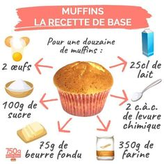 Recette du Muffin de base Fun Baking Recipes, Sweet Recipes, Cooking Recipes, Recipe Drawing, Food Porn, Love Food, Food And Drink, Yummy Food, Favorite Recipes