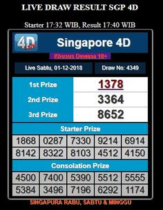 7 Best Singapore Images In 2019 Singapore Sandakan Lotto