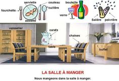 153 Best French Vocabulary Images On Pinterest Learn French