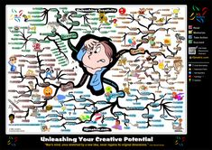 kids DIVERGENT thinkers | The Creativity Crisis