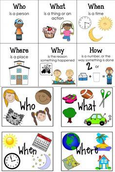 Wh questions kids english, english tips, english class, learn english, education english English Grammar For Kids, Learning English For Kids, Teaching English Grammar, English Worksheets For Kids, English Lessons For Kids, Kids English, English Writing Skills, English Activities, Learn English Words