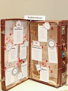100 Wedding Table Name Ideas