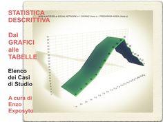 STATISTICA DESCRITTIVA - dai GRAFICI alle TABELLE - ELENCO dei CASI d…