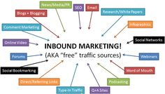 Inbound Marketing Strategy Are you planning on growing your readership, email subscribers and possibly Make more money selling online or through affiliate commissions in 2018?  If you haven't given a thought to it then you are way behind your competition!  But, there's no need to panic....