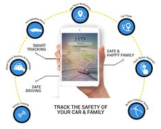 62 Best Gps vehicle tracking images in 2017 | Gps tracking system