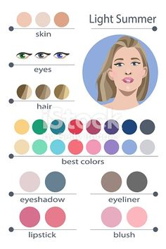Stock vector seasonal color analysis palette for light summer. mona color Stock vector seasonal color analysis palette for light summer. Best makeup colors for light summer type of female appearance. Face of young woman. Soft Summer Color Palette, Skin Color Palette, Summer Colors, Light Spring Palette, Color Palettes, Color Me Beautiful, Beautiful Pictures, Summer Eyes, Summer Skin