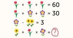 Try solving this pretty neat math puzzle. What does the last equation equal? Mind Puzzles, Maths Puzzles, Fun Math, Math Games, Math Quizzes, Reto Mental, Logic Math, Math Talk, Picture Puzzles