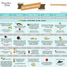 Meal planning 5 jours de repas IG bas validés par une diététicienne Automne - Octobre