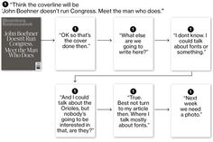 Cover Trail: Jim DeMint, Man on a Mission - Businessweek (26.09.2013)