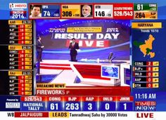Trapped permanently on the set of his show, he has resorted to keeping fit by running it. | Arnab Goswami Was The Real Hero Of India's Elections