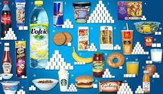 Know what you eat. Each sugar cube represents one teaspoon of sugar. Coca Cola, How Much Sugar, High Sugar, Sugar Intake, Sugar Cubes, No Sugar Foods, Sugar Detox, Milk Supply, Natural Sugar