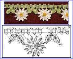 Crochet Ideas To Make Beautiful Edges | Crochetz.com