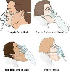 Vocabulary for types of breathing masks: interpreters in healthcare and emergency settings to know, especially in ASL situations. Rn Nurse, Nurse Humor, Nurse Life, Med Surg Nursing, Nursing Crib, Respiratory Therapy, Respiratory System, Nursing Information, Fundamentals Of Nursing