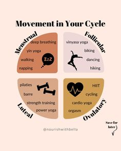 Get Healthy, Healthy Life, Cardio Yoga, Pilates, Self Care Activities, Menstrual Cycle, I Work Out, Health And Wellbeing, Health Remedies