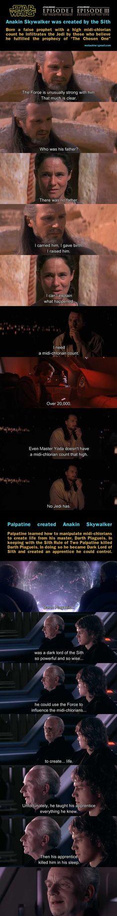 Anakin Skywalker was created by the Sith - Imgur