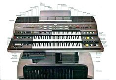 Mother Synthesizer