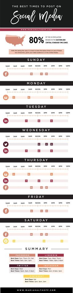 When are the best times to post to social media? Based on research from several different online aggregators, I collected the typical information and created an infographic for you to understand and visually picture what social media platforms are the busiest during what days and hours of the week. Pin this for later!
