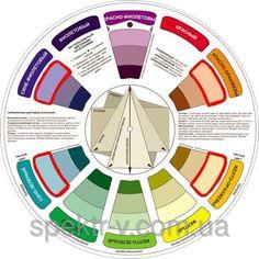 Цветовой круг, цена 125 грн., купить в Киеве — Prom.ua (ID#182483080)