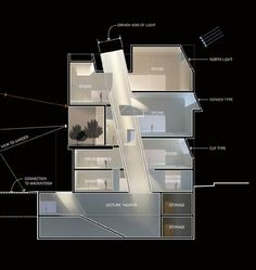 Conceptual sectional study showing how light is driven through depth of a building.