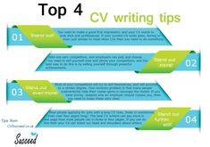 top-4-cv-writing-tips