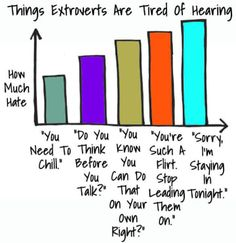 And yes, you do think before you talk. 17 Graphs That Will Help You Understand Your Extroverted Friends So Much Better Entp Personality Type, Introvert Vs Extrovert, Ambivert, My Heart Hurts, Hurt Feelings, Word Pictures, Understanding Yourself, Encouragement, Inspirational Quotes