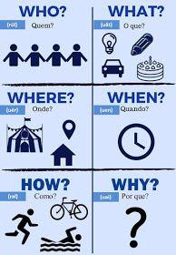 As Tontas Vão Ao Céu: Lessons = English Connect 1 English Help, English For Beginners, English Lessons For Kids, English Verbs, English Tips, English Phrases, Learn English Words, English Study, English Beginner