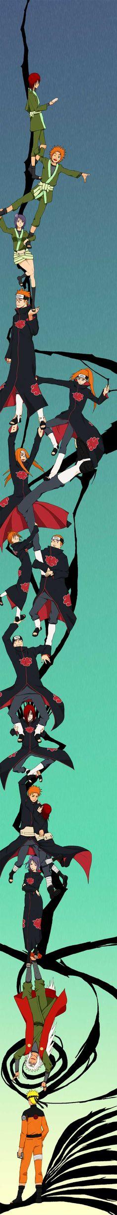 Amegakure Orphans and Jiraiya sensei (helped Naruto shadow version)