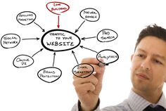 What is link building? Link Building is a process to create back links to your website. Link building process help to create link popularity of your website Seo Marketing, Business Marketing, Internet Marketing, Online Marketing, Digital Marketing, Content Marketing, Affiliate Marketing, Marketing Websites, Online Business