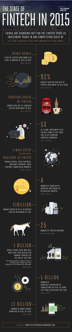 2015 a été une année incroyable pour les FinTech. L'infographie ci-dessous explore les grandes tendances et les offres les plus importantes de l'année, avec les chiffres clés.