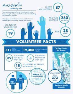 VolunteerInfographicWeb-01.ashx (290×375)