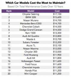 car luxury brands list  9340 best Luxury Brands images on Pinterest | Luxury branding ...
