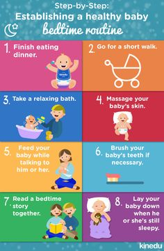 Image result for Bedtime Routine – Is this Necessary for your Baby?