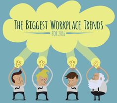 The  Biggest Workplace Trends for 2016
