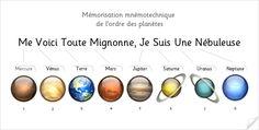 ordre des planètes, carte nomenclature Plus