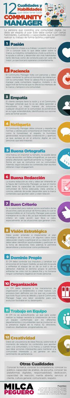 10 cualidades y habilidades de todo Community Manager #infografia