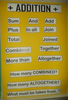 4A - We use these words to communicate our understanding about addition.