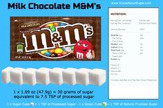 Milk Chocolate M&M's Sugar Content, How much sugar in Chocolate M&M's Milk Nutrition, How Much Sugar, Trans Fat, Content, Chocolate, Fruit, Food, Essen, Chocolates