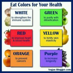 Certain 'colors' of Fruits And Vegetables Provide Different Health Benefits #health #vegetables