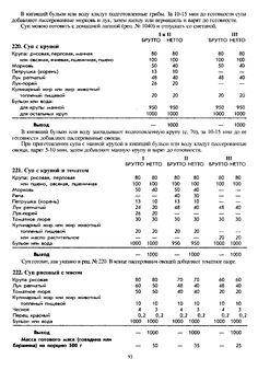 воздушные пирожные справочник рецептур