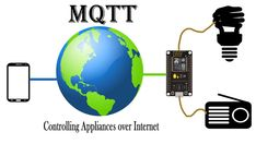 Video: How to use MQTT protocol with ESP8266 12E (Controlling appliances over Internet using your smartphone) Description: This video will let you know about the most used transport protocol i.e. MQTT protocol. And also how to use that protocol with your ESP8266 12e development board. The author has explained this project by controlling my home appliances …