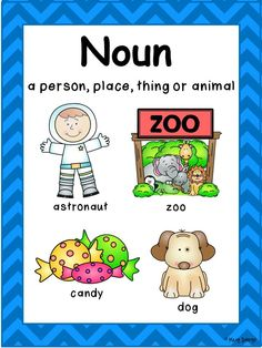 Set of 9 Grammar and Punctuation Anchor Charts for primary grades.  Anchor charts included are: -noun -verb -adjective -preposition -sentence -period -question mark -exclamation mark -quotation mark