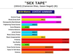 Comedy: A married couple must contend with the sex tape they've made accidentally ending up on their friends and others' computer tablets and then the Internet. #movies #families #parenting #sextape  http://www.screenit.com/movies/2014/sex_tape.html