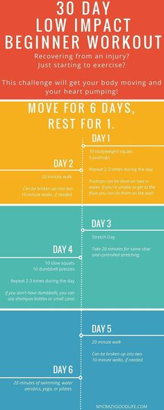 225 best 30 day workout challenges images on pinterest in 2018 fit motivation fitness exercises and fitness motivation