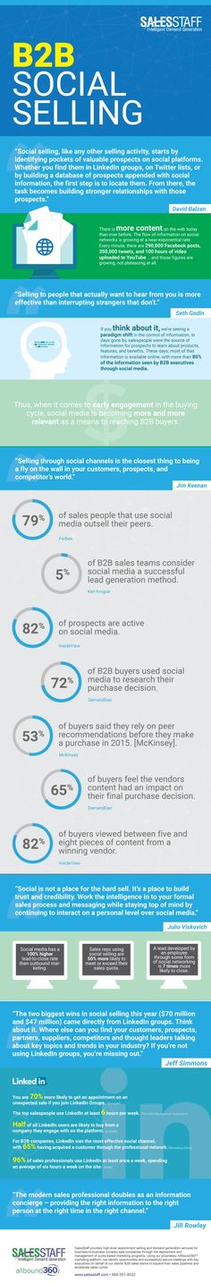 15 Incredible Statistics and 6 Quotes on Social Selling [Infographic] B2b Social Media Marketing, Social Business, Statistics, Insight, The Incredibles, Quotes, Infographics, Trends, Tips