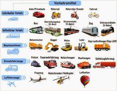 Wortschatz | Let's learn German | Page 10 Germany Language, German Grammar, German Language Learning, Language Activities, Transportation, Preschool, Teaching, Writing, Words