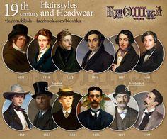 Evoluzione dei tagli per uomo e relativi copricapi dal 1802