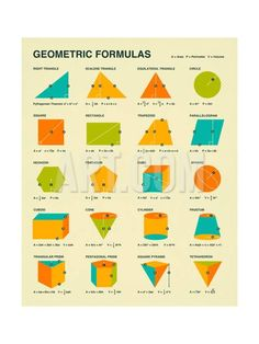 GEOMETRIC FORMULAS Retro mathematics poster art by Artist Jazzberry Blue Gallery quality Giclée fine art print using archival Cotton Rag paper Math Resources, Math Activities, Geometric Formulas, Maths Solutions, Math Notes, Math Vocabulary, Math Formulas, Math Help, Calculus