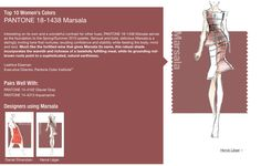 Marsala - Pantone Color of the Year for 2015.
