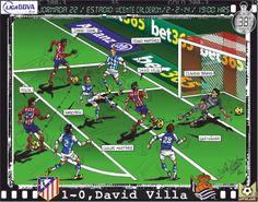Atlético de Madrid, 4 - Real Sociedad, 0 - David Villa, 1-0, min.38'