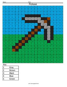 Minecraft Pickaxe- Subtraction Coloring Page